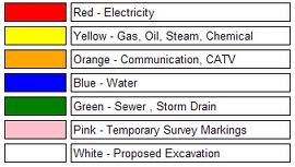 apwa paint markout color code