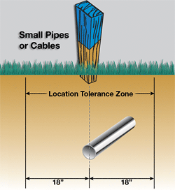 dig tolerance zone small pipes and cables
